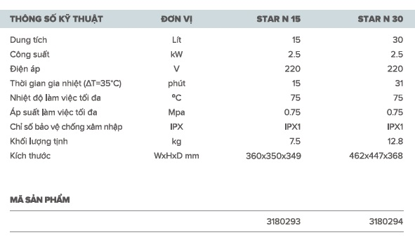 THÔNG SỐ KỸ THUẬT BÌNH NÓNG LẠNH ARISTON STAR 15L