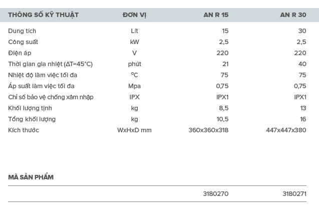 thông số kỹ thuật Bình nóng lạnh Ariston ANDRIS 15R 15L